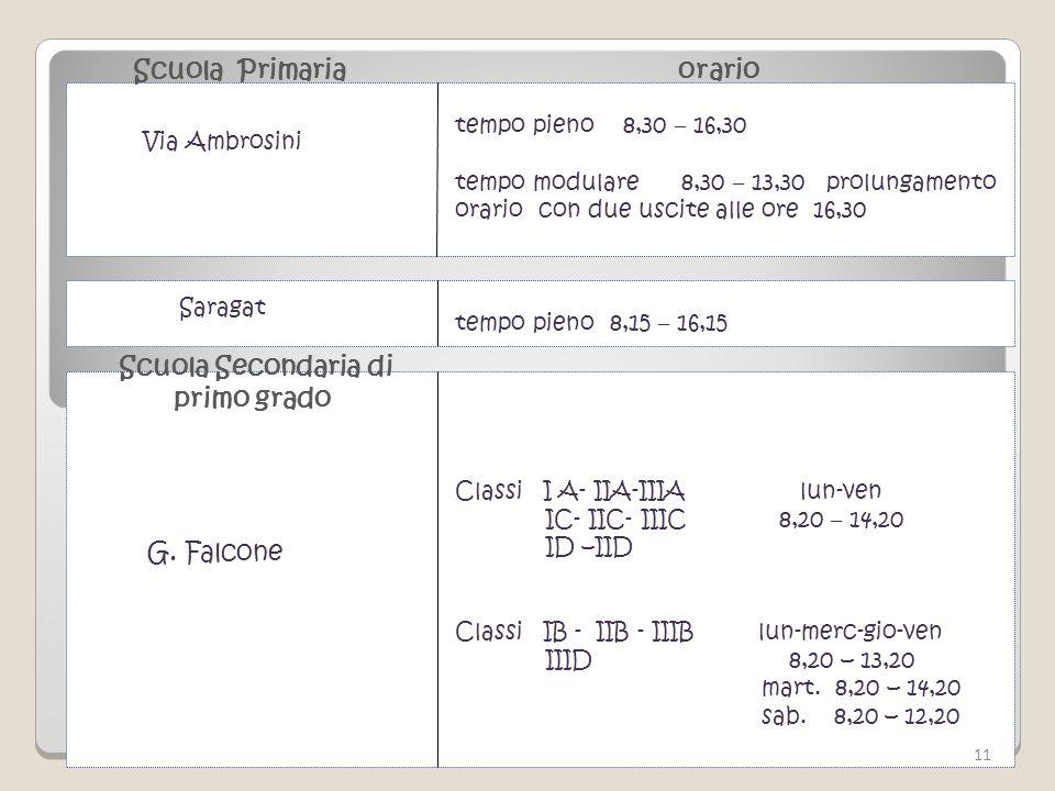 G. Falcone 11 Scuola Primaria tempo pieno 8,30 – 16,30 tempo modulare 8,30 – 13,30 prolungamento orario con due uscite alle ore 16,30 tempo pieno 8,15