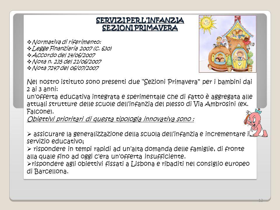 SERVIZI PER LINFANZIA SEZIONI PRIMAVERA Normativa di riferimento: Legge Finanziaria 2007 (c. 630) Accordo del 14/06/2007 Nota n. 235 del 21/06/2007 No