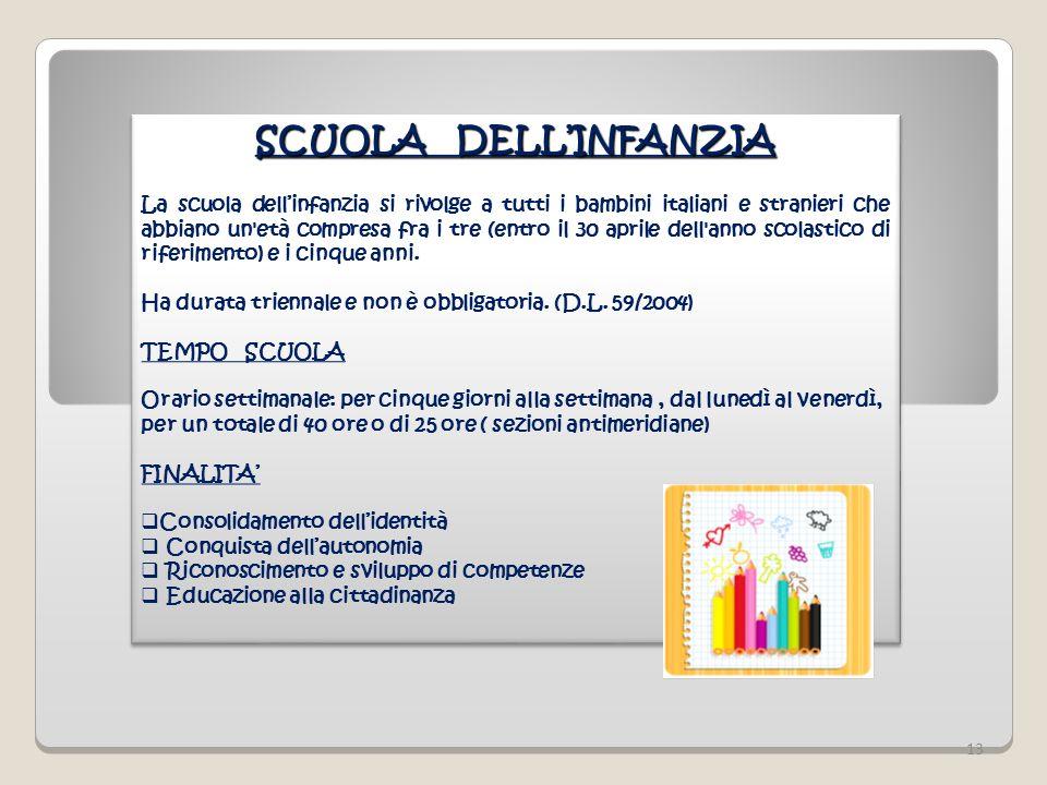 SCUOLA DELLINFANZIA La scuola dellinfanzia si rivolge a tutti i bambini italiani e stranieri che abbiano un'età compresa fra i tre (entro il 30 aprile