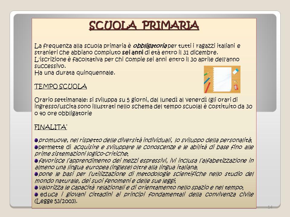 SCUOLA PRIMARIA La frequenza alla scuola primaria è obbligatoria per tutti i ragazzi italiani e stranieri che abbiano compiuto sei anni di età entro i