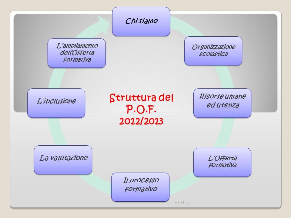 02/11/11 Struttura del P.O.F. 2012/2013 Chi siamo Risorse umane ed utenza Il processo formativo La valutazione Linclusione Lampliamento dellOfferta fo