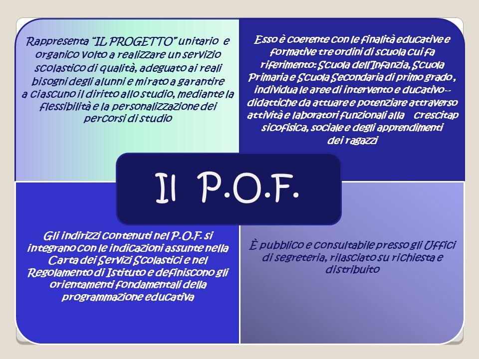 02/11/11 Rappresenta IL PROGETTO unitario e organico volto a realizzare un servizio scolastico di qualità, adeguato ai reali bisogni degli alunni e mi