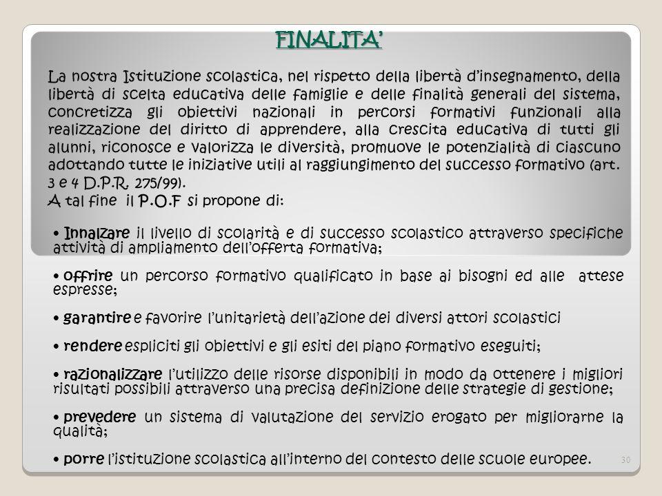 30 Innalzare il livello di scolarità e di successo scolastico attraverso specifiche attività di ampliamento dellofferta formativa; offrire un percorso