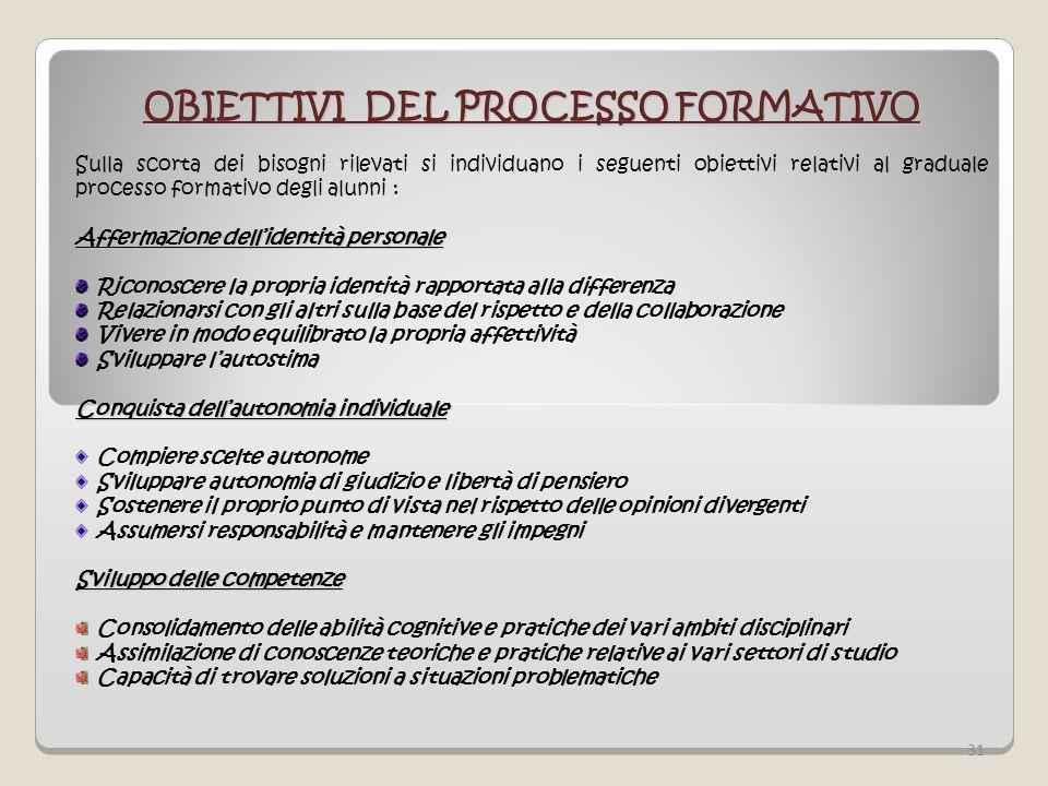OBIETTIVI DEL PROCESSO FORMATIVO Sulla scorta dei bisogni rilevati si individuano i seguenti obiettivi relativi al graduale processo formativo degli a