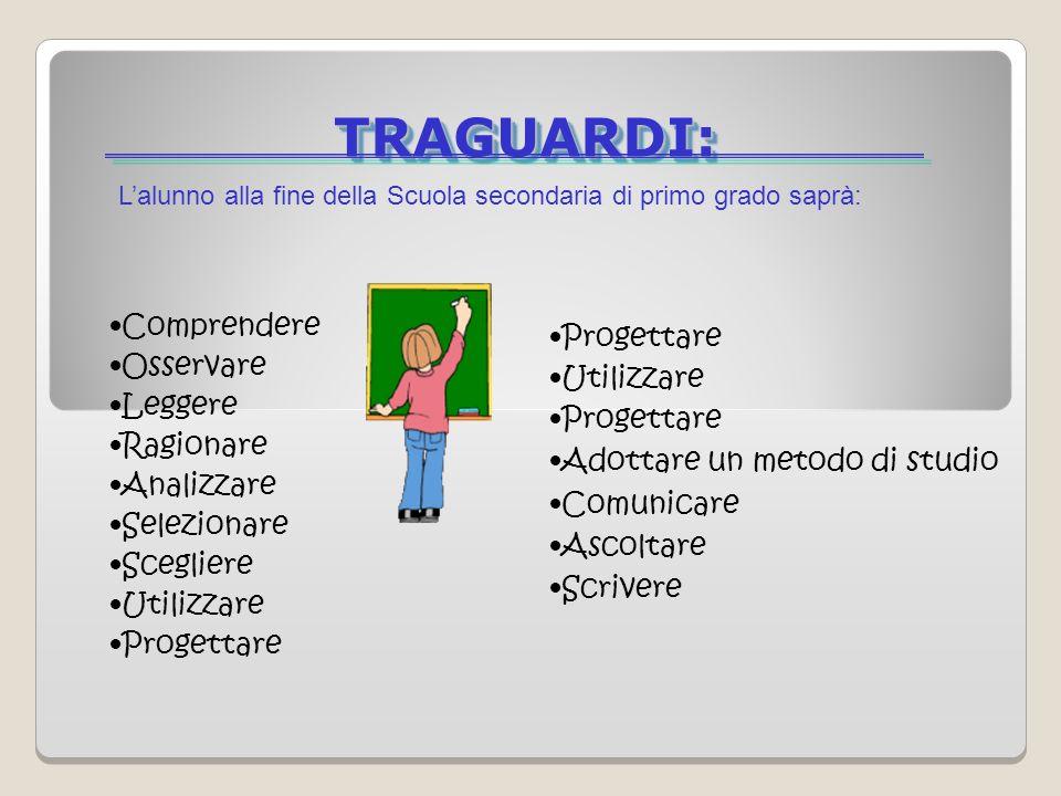 TRAGUARDI:TRAGUARDI: Comprendere Osservare Leggere Ragionare Analizzare Selezionare Scegliere Utilizzare Progettare Adottare un metodo di studio Comun