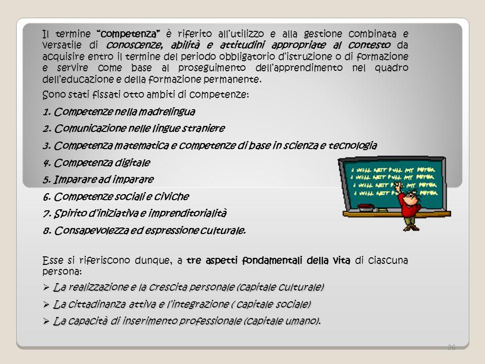 Il termine competenza è riferito allutilizzo e alla gestione combinata e versatile di conoscenze, abilità e attitudini appropriate al contesto da acqu
