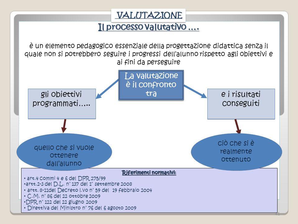 Il processo valutativo …. è un elemento pedagogico essenziale della progettazione didattica senza il quale non si potrebbero seguire i progressi della