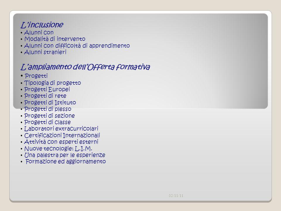 02/11/11 Lampliamento dellOfferta formativa Progetti Tipologia di progetto Progetti Europei Progetti di rete Progetti di Istituto Progetti di plesso P
