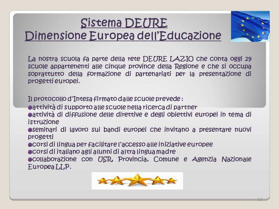53 Sistema DEURE Dimensione Europea dellEducazione La nostra scuola fa parte della rete DEURE LAZIO che conta oggi 29 scuole appartenenti alle cinque