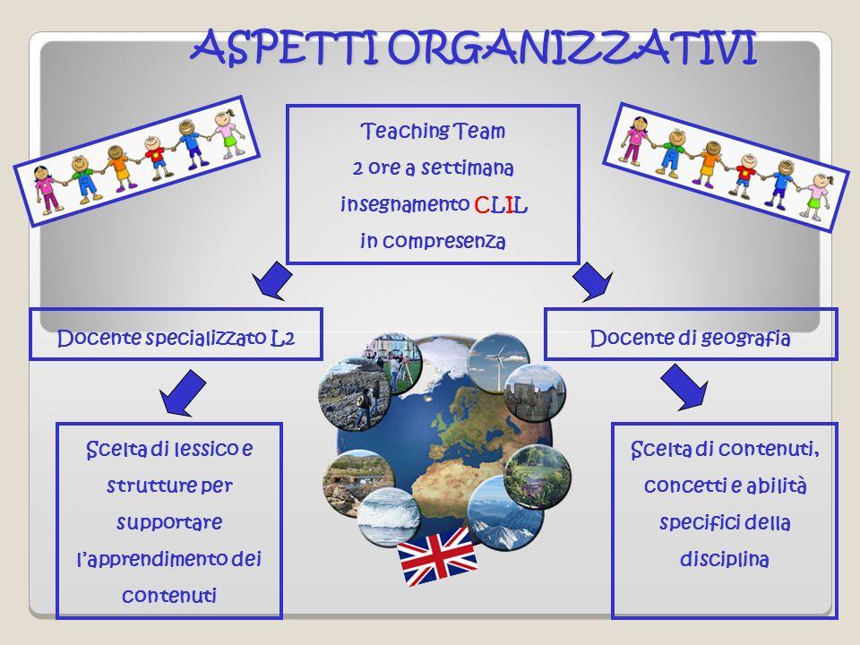 Docente specializzato L2 ASPETTI ORGANIZZATIVI Teaching Team 2 ore a settimana insegnamento CLIL in compresenza Scelta di lessico e strutture per supp