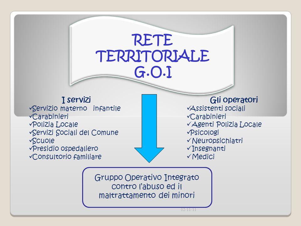 02/11/11 RETE TERRITORIALE G.O.I Gruppo Operativo Integrato contro labuso ed il maltrattamento dei minori I servizi Servizio materno infantile Carabin