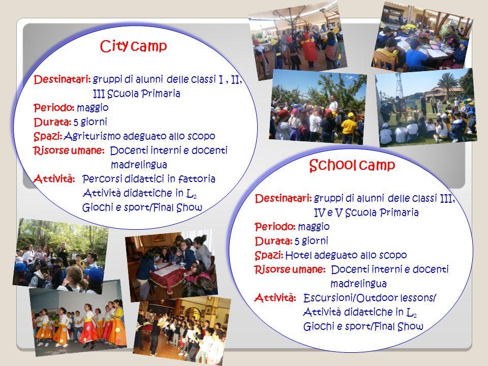 School camp Destinatari: gruppi di alunni delle classi III, IV e V Scuola Primaria Periodo: maggio Durata: 5 giorni Spazi: Hotel adeguato allo scopo R