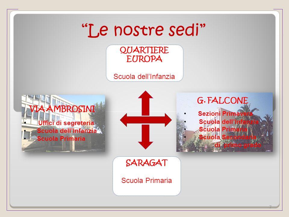 PROGETTI di SEZIONE SCUOLA DELL INFANZIA 68 Via Ambrosini The yellow submarine (ed altri racconti)sez.A Give me five - sez.