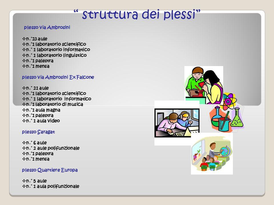 struttura dei plessi plesso via Ambrosini n.°23 aule n.°1 laboratorio scientifico n.° 1 laboratorio informatico n.° 1 laboratorio linguistico n.°1 pal