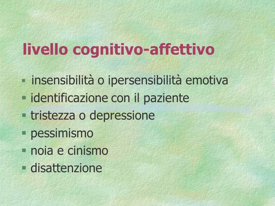 livello cognitivo-affettivo insensibilità o ipersensibilità emotiva § identificazione con il paziente § tristezza o depressione § pessimismo § noia e