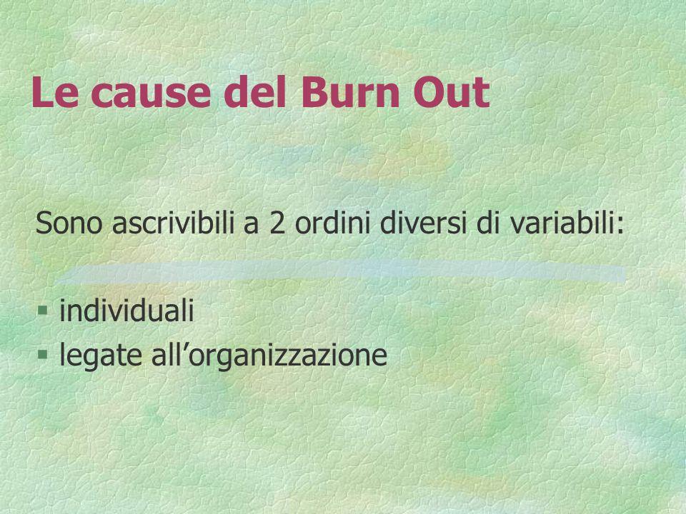 Le cause del Burn Out Sono ascrivibili a 2 ordini diversi di variabili: § individuali § legate allorganizzazione