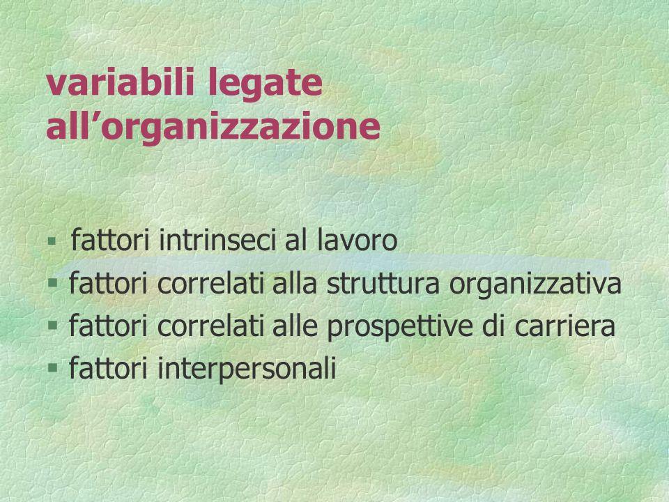 variabili legate allorganizzazione fattori intrinseci al lavoro § fattori correlati alla struttura organizzativa § fattori correlati alle prospettive