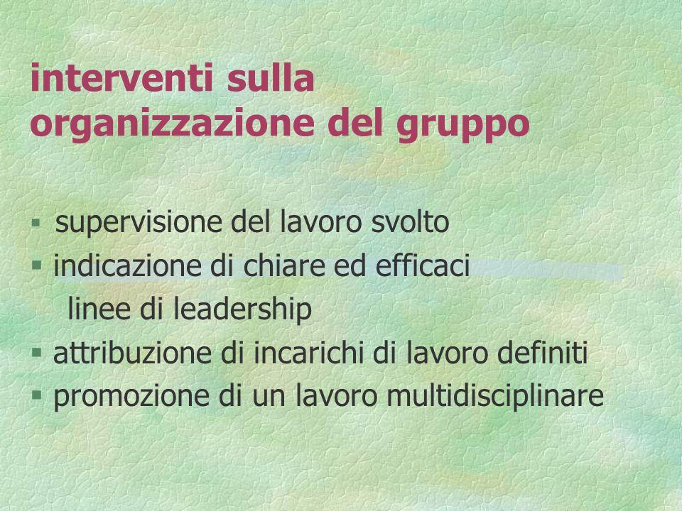 interventi sulla organizzazione del gruppo supervisione del lavoro svolto § indicazione di chiare ed efficaci linee di leadership § attribuzione di in