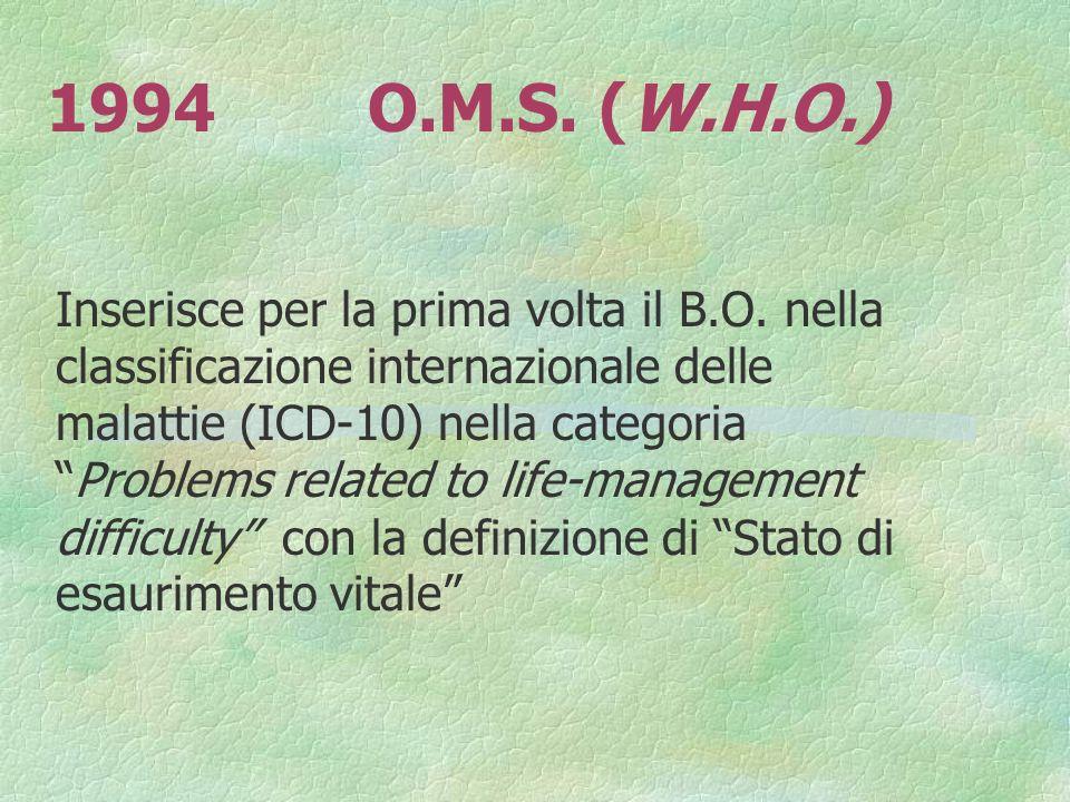 1994O.M.S. (W.H.O.) Inserisce per la prima volta il B.O. nella classificazione internazionale delle malattie (ICD-10) nella categoriaProblems related