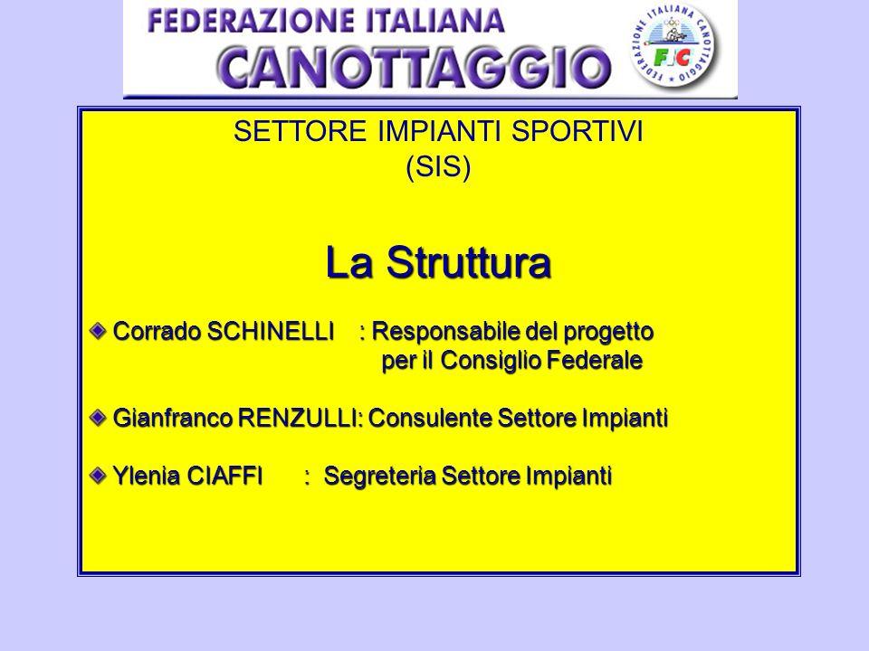 SETTORE IMPIANTI SPORTIVI (SIS) La Struttura Corrado SCHINELLI : Responsabile del progetto per il Consiglio Federale Gianfranco RENZULLI: Consulente S