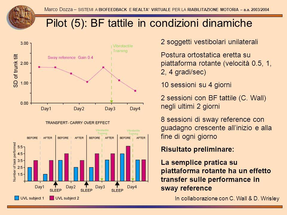 Marco Dozza – SISTEMI A BIOFEEDBACK E REALTA VIRTUALE PER LA RIABILITAZIONE MOTORIA – a.a. 2003/2004 Pilot (5): BF tattile in condizioni dinamiche In
