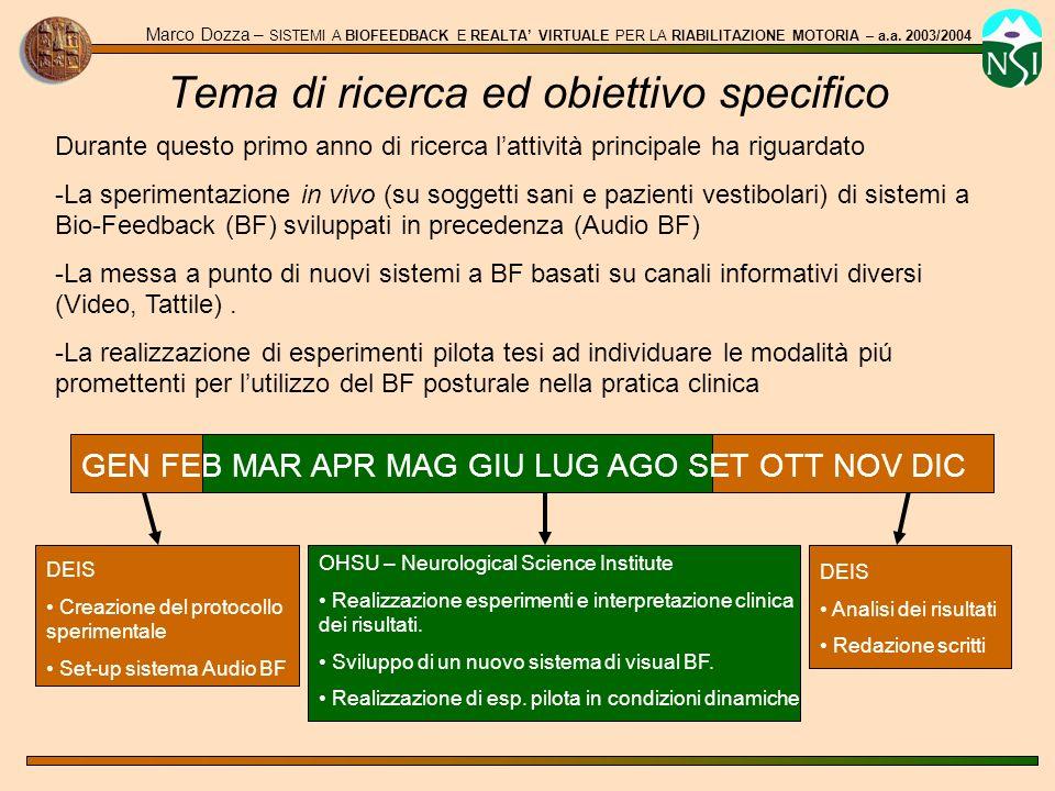 Tema di ricerca ed obiettivo specifico Marco Dozza – SISTEMI A BIOFEEDBACK E REALTA VIRTUALE PER LA RIABILITAZIONE MOTORIA – a.a. 2003/2004 Durante qu