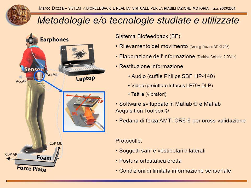 Metodologie e/o tecnologie studiate e utilizzate Marco Dozza – SISTEMI A BIOFEEDBACK E REALTA VIRTUALE PER LA RIABILITAZIONE MOTORIA – a.a. 2003/2004