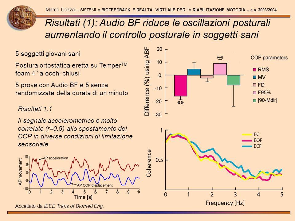 Risultati (1): Audio BF riduce le oscillazioni posturali aumentando il controllo posturale in soggetti sani Marco Dozza – SISTEMI A BIOFEEDBACK E REAL