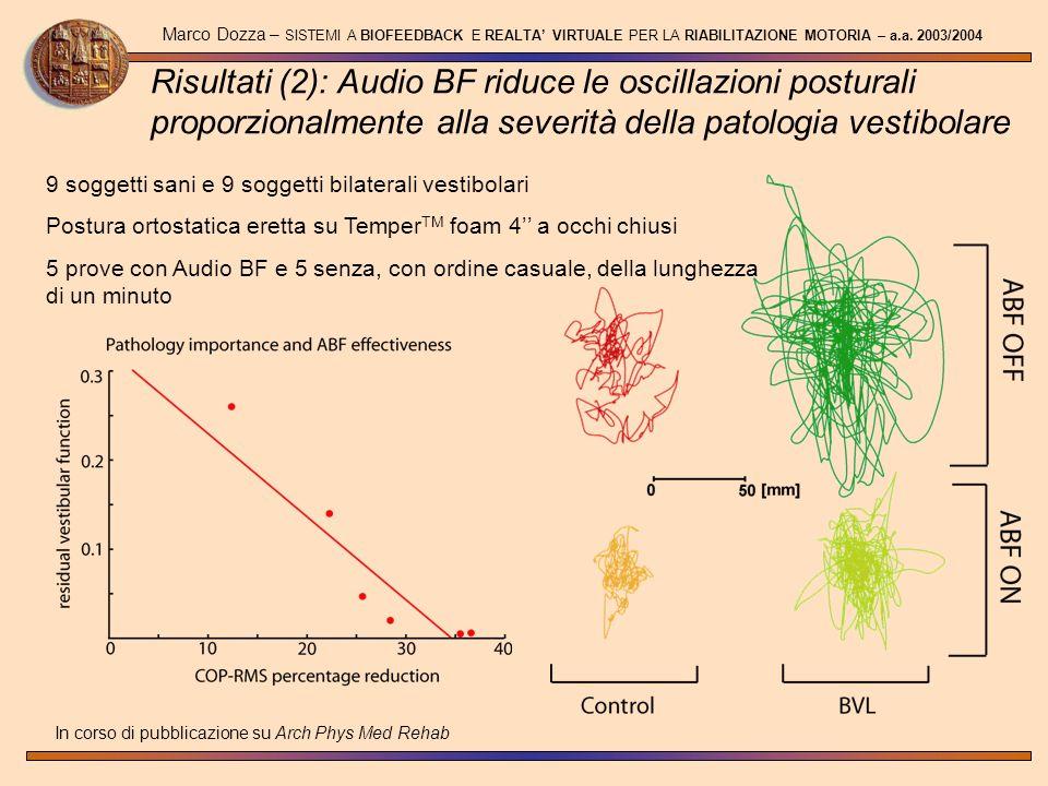 Marco Dozza – SISTEMI A BIOFEEDBACK E REALTA VIRTUALE PER LA RIABILITAZIONE MOTORIA – a.a. 2003/2004 In corso di pubblicazione su Arch Phys Med Rehab