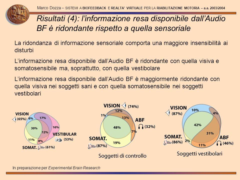 Marco Dozza – SISTEMI A BIOFEEDBACK E REALTA VIRTUALE PER LA RIABILITAZIONE MOTORIA – a.a. 2003/2004 Risultati (4): linformazione resa disponibile dal