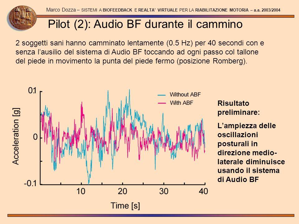 Marco Dozza – SISTEMI A BIOFEEDBACK E REALTA VIRTUALE PER LA RIABILITAZIONE MOTORIA – a.a. 2003/2004 Pilot (2): Audio BF durante il cammino 2 soggetti