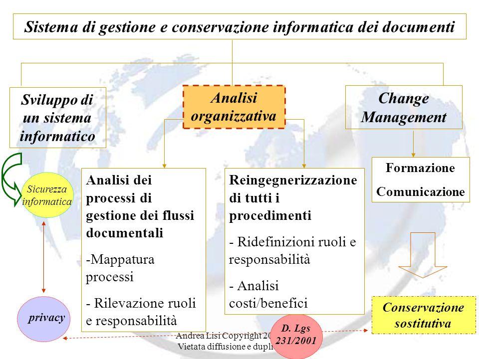 Andrea Lisi Copyright 2002-2009 Vietata diffusione e duplicazione Sistema di gestione e conservazione informatica dei documenti Sviluppo di un sistema