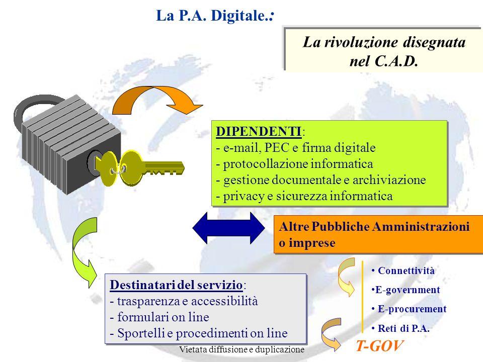 La P.A. Digitale. : DIPENDENTI: - e-mail, PEC e firma digitale - protocollazione informatica - gestione documentale e archiviazione - privacy e sicure