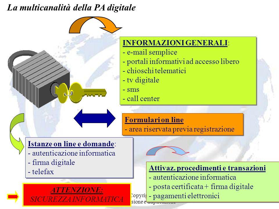 Andrea Lisi Copyright 2002-2009 Vietata diffusione e duplicazione La multicanalità della PA digitale INFORMAZIONI GENERALI: - e-mail semplice - portal