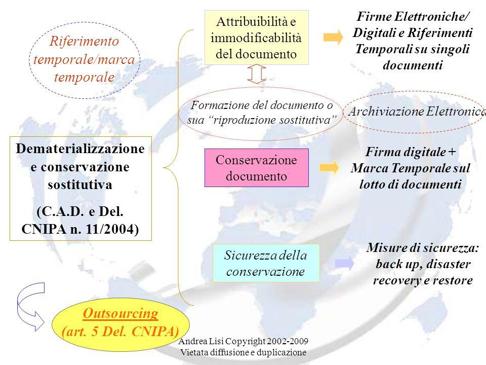 Andrea Lisi Copyright 2002-2009 Vietata diffusione e duplicazione Dematerializzazione e conservazione sostitutiva (C.A.D. e Del. CNIPA n. 11/2004) Att