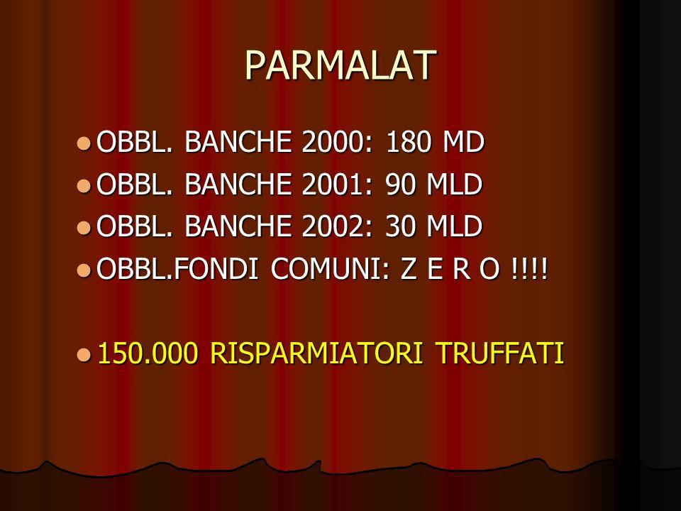 PARMALAT OBBL. BANCHE 2000: 180 MD OBBL. BANCHE 2000: 180 MD OBBL. BANCHE 2001: 90 MLD OBBL. BANCHE 2001: 90 MLD OBBL. BANCHE 2002: 30 MLD OBBL. BANCH