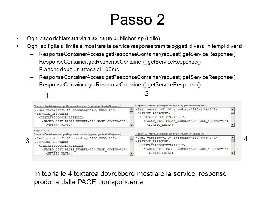 Passo 2 Ogni page richiamata via ajax ha un publisher jsp (figlie) Ogni jsp figlia si limita a mostrare la service response tramite oggetti diversi in