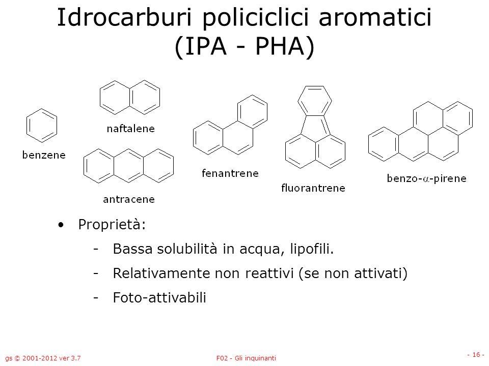 gs © 2001-2012 ver 3.7F02 - Gli inquinanti - 16 - Idrocarburi policiclici aromatici (IPA - PHA) Proprietà: -Bassa solubilità in acqua, lipofili. -Rela