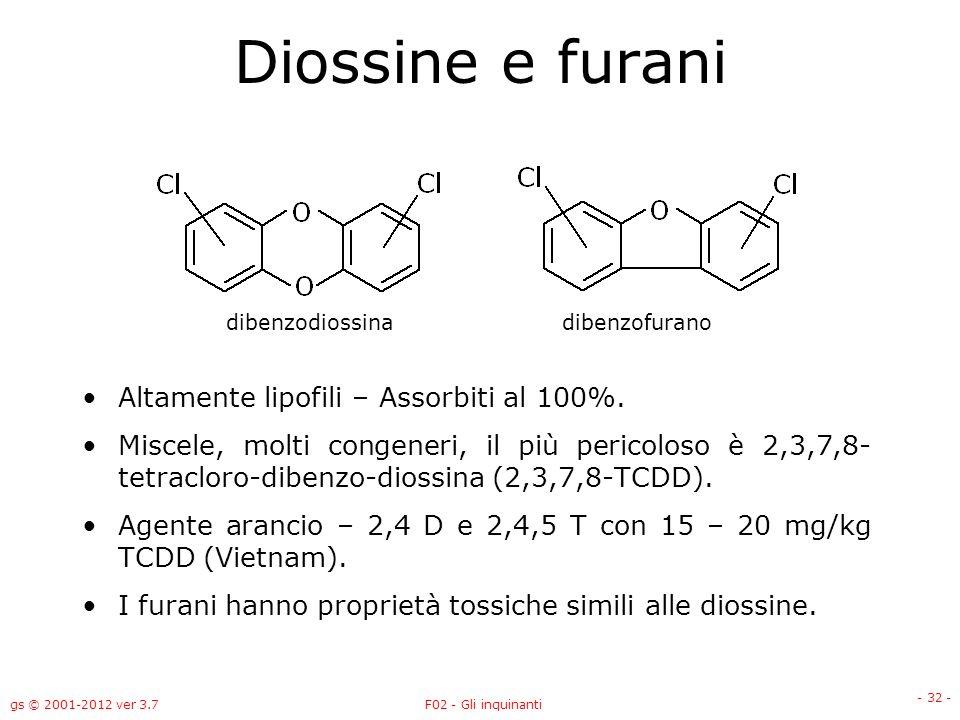 gs © 2001-2012 ver 3.7F02 - Gli inquinanti - 32 - Diossine e furani Altamente lipofili – Assorbiti al 100%. Miscele, molti congeneri, il più pericolos