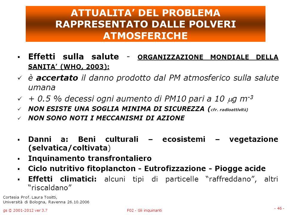gs © 2001-2012 ver 3.7F02 - Gli inquinanti - 46 - ATTUALITA DEL PROBLEMA RAPPRESENTATO DALLE POLVERI ATMOSFERICHE Effetti sulla salute - ORGANIZZAZION
