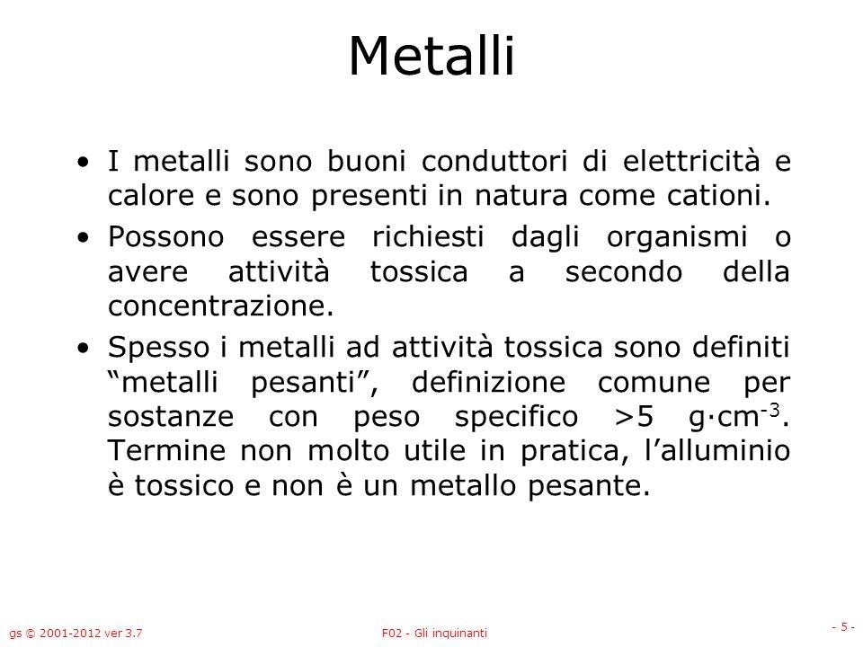 gs © 2001-2012 ver 3.7F02 - Gli inquinanti - 5 - Metalli I metalli sono buoni conduttori di elettricità e calore e sono presenti in natura come cation