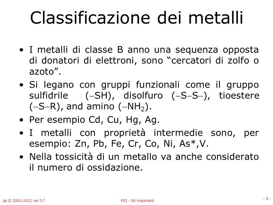 gs © 2001-2012 ver 3.7F02 - Gli inquinanti - 9 - Classificazione dei metalli I metalli di classe B anno una sequenza opposta di donatori di elettroni,