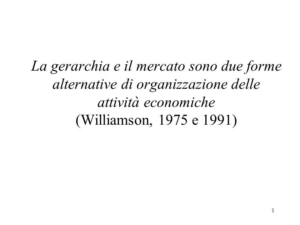 1 La gerarchia e il mercato sono due forme alternative di organizzazione delle attività economiche (Williamson, 1975 e 1991)