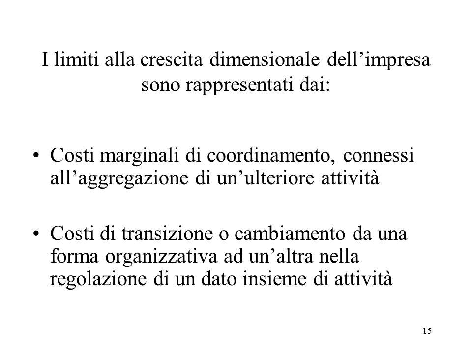 15 I limiti alla crescita dimensionale dellimpresa sono rappresentati dai: Costi marginali di coordinamento, connessi allaggregazione di unulteriore a