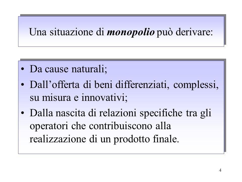 4 Una situazione di monopolio può derivare: Da cause naturali; Dallofferta di beni differenziati, complessi, su misura e innovativi; Dalla nascita di