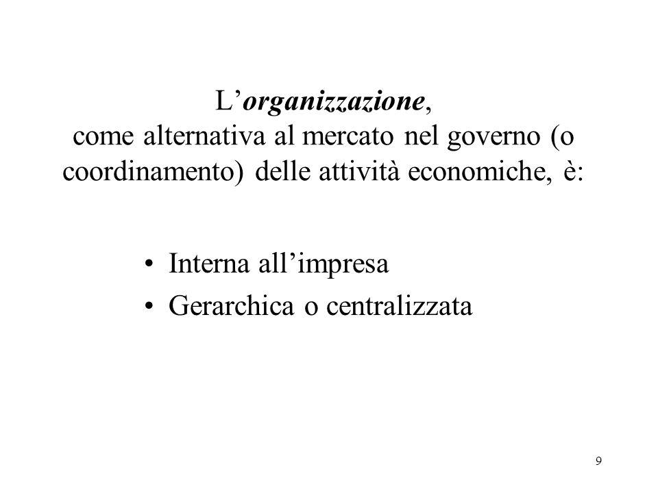 9 Lorganizzazione, come alternativa al mercato nel governo (o coordinamento) delle attività economiche, è: Interna allimpresa Gerarchica o centralizza