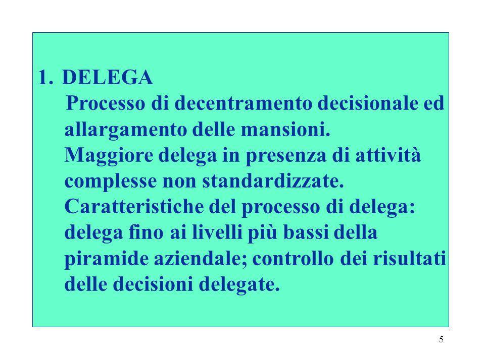 5 1.DELEGA Processo di decentramento decisionale ed allargamento delle mansioni. Maggiore delega in presenza di attività complesse non standardizzate.