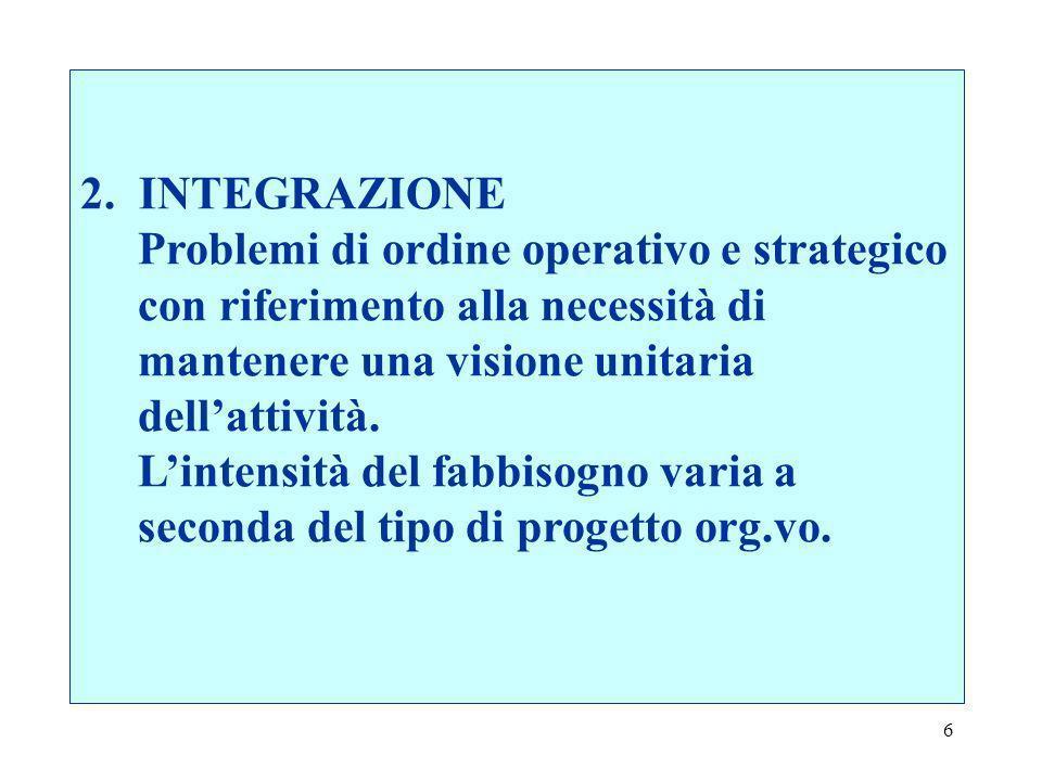 6 2. INTEGRAZIONE Problemi di ordine operativo e strategico con riferimento alla necessità di mantenere una visione unitaria dellattività. Lintensità