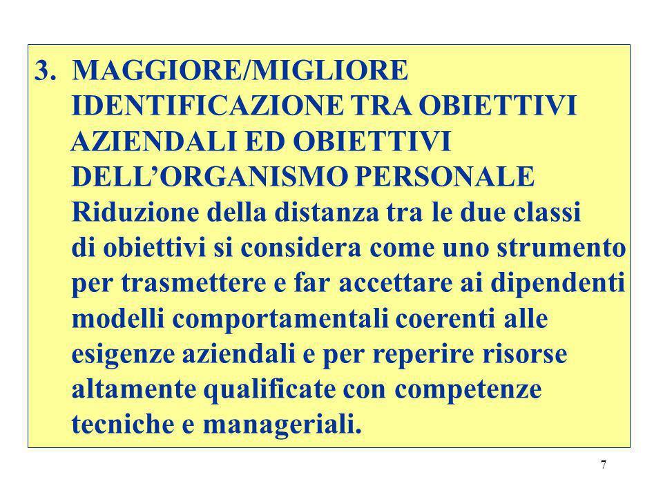 7 3. MAGGIORE/MIGLIORE IDENTIFICAZIONE TRA OBIETTIVI AZIENDALI ED OBIETTIVI DELLORGANISMO PERSONALE Riduzione della distanza tra le due classi di obie