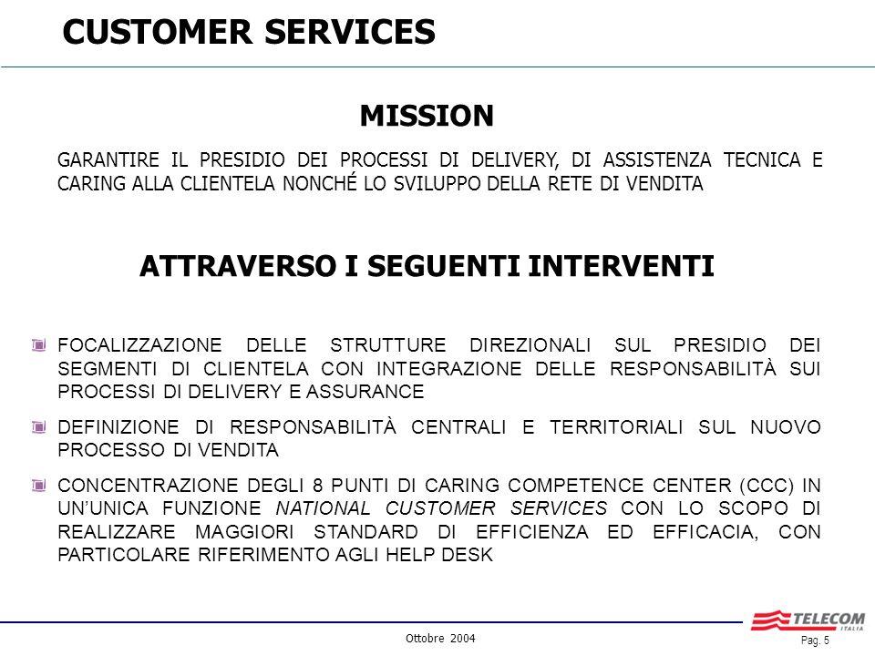Ottobre 2004 Pag. 4 STRUTTURE TERRITORIALI DI NETWORK SERVICES E CUSTOMER SERVICES Network Services Area (4 ) Newtork Services Line (14) ASR NOC 35 30